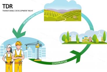 مفهوم حق ساخت قابل انتقال